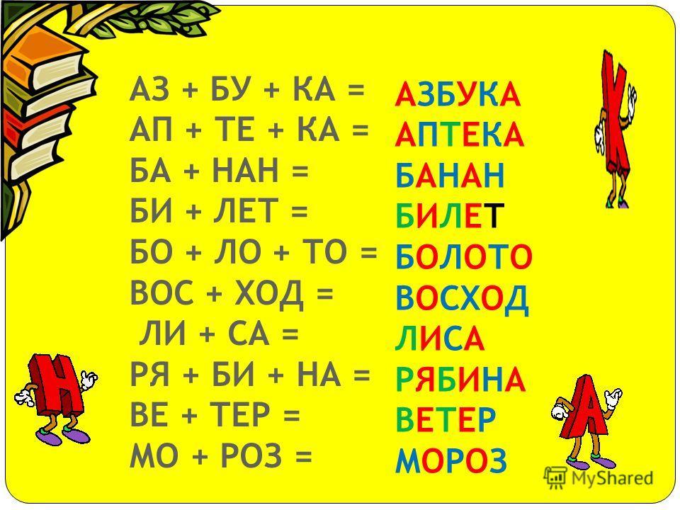 МА + МА = ПА + ПА = КА + ША = РА + МА = ГО + РА = ША + РЫ = РУ + КА = НО +ГА = МУ + КА = ЛУ + НА = ИГ + РА = МАМАМАМА ПАПАПАПА КАША РАМА ГОРАГОРА ШАРЫШАРЫ РУКАРУКА НОГА МУКАМУКА ЛУНАЛУНА ИГРА