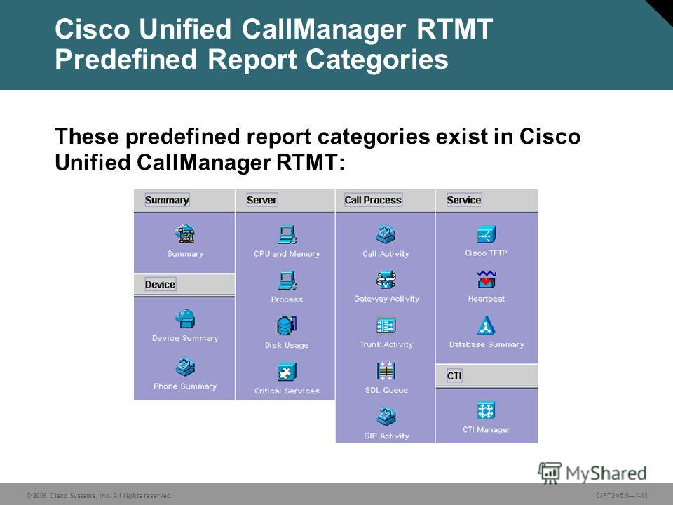 © 2006 Cisco Systems, Inc. All rights reserved.CIPT2 v5.01-13 Cisco Unified CallManager RTMT Predefined Report Categories These predefined report categories exist in Cisco Unified CallManager RTMT: