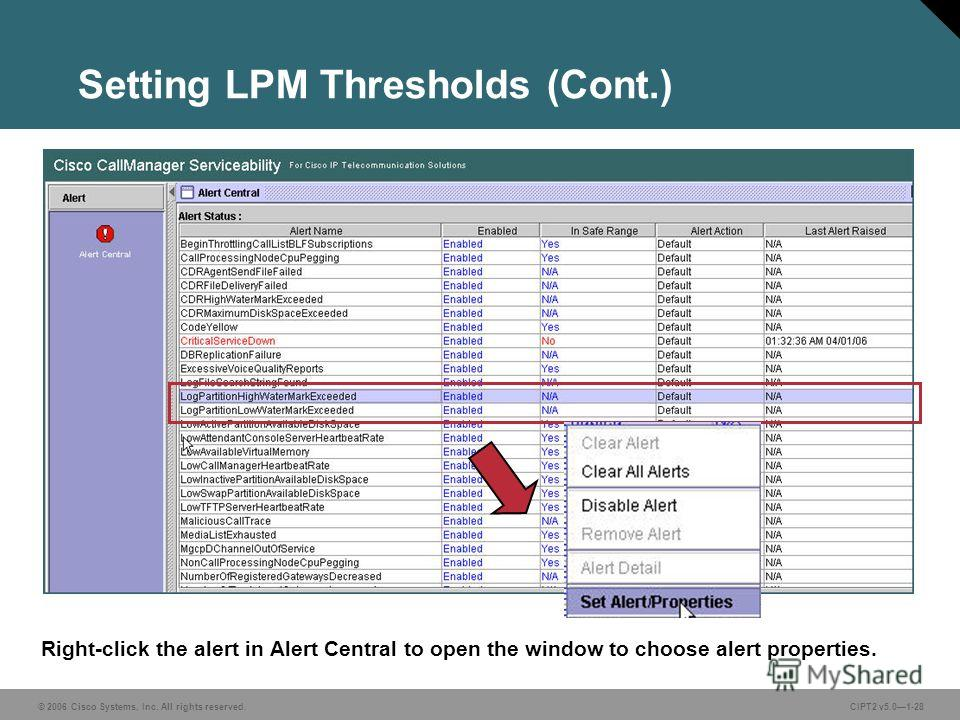 © 2006 Cisco Systems, Inc. All rights reserved.CIPT2 v5.01-28 Setting LPM Thresholds (Cont.) Right-click the alert in Alert Central to open the window to choose alert properties.