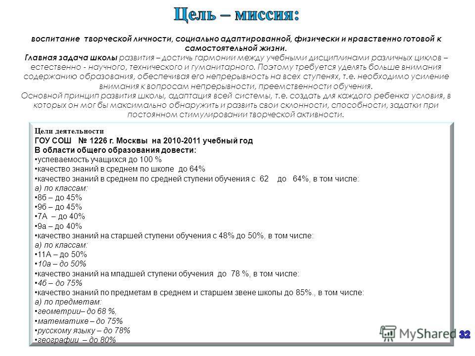 Цели деятельности ГОУ СОШ 1226 г. Москвы на 2010-2011 учебный год В области общего образования довести: успеваемость учащихся до 100 % качество знаний в среднем по школе до 64% качество знаний в среднем по средней ступени обучения с 62 до 64%, в том