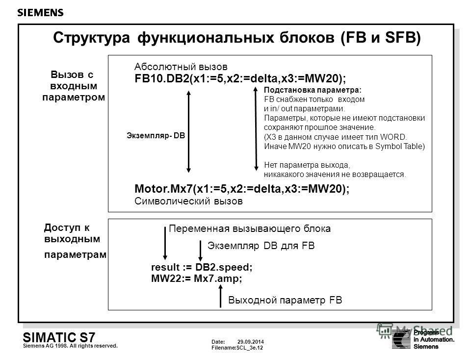 Date: 29.09.2014 Filename:SCL_3e.12 SIMATIC S7 Siemens AG 1998. All rights reserved. Структура функциональных блоков (FB и SFB) Абсолютный вызов FB10.DB2(x1:=5,x2:=delta,x3:=MW20); Motor.Mx7(x1:=5,x2:=delta,x3:=MW20); Символический вызов Подстановка