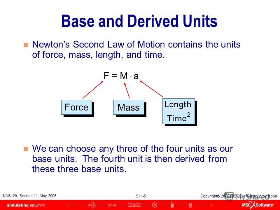 S11-5 NAS120, Section 11, May 2006 Copyright 2006 MSC.Software Corporation Base and Derived Units n Newtons Second Law of Motion contains the units of force, mass, length, and time. n We can choose any three of the four units as our base units. The f