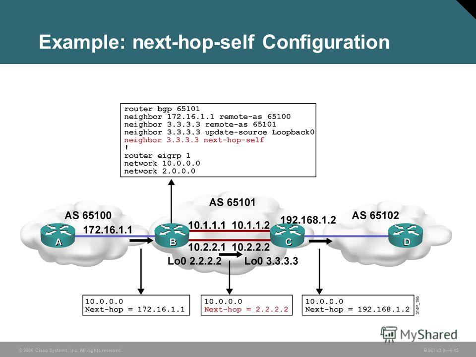 © 2006 Cisco Systems, Inc. All rights reserved. BSCI v3.06-15 Example: next-hop-self Configuration
