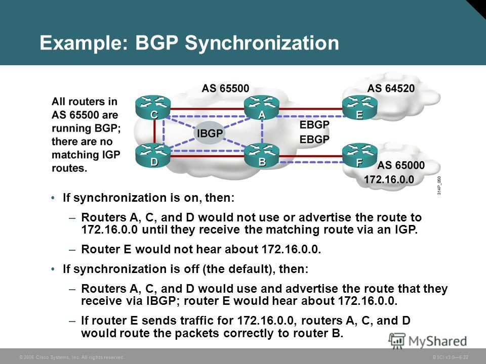 © 2006 Cisco Systems, Inc. All rights reserved. BSCI v3.06-22 Example: BGP Synchronization If synchronization is on, then: –Routers A, C, and D would not use or advertise the route to 172.16.0.0 until they receive the matching route via an IGP. –Rout