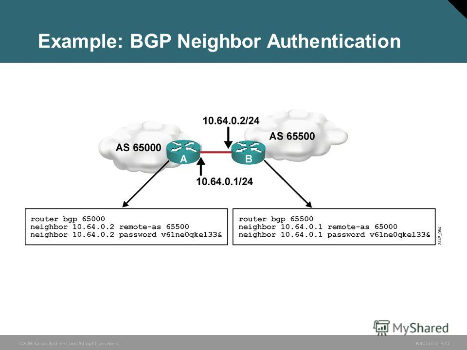 © 2006 Cisco Systems, Inc. All rights reserved. BSCI v3.06-32 Example: BGP Neighbor Authentication