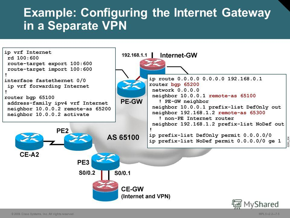 © 2006 Cisco Systems, Inc. All rights reserved. MPLS v2.27-5 Example: Configuring the Internet Gateway in a Separate VPN