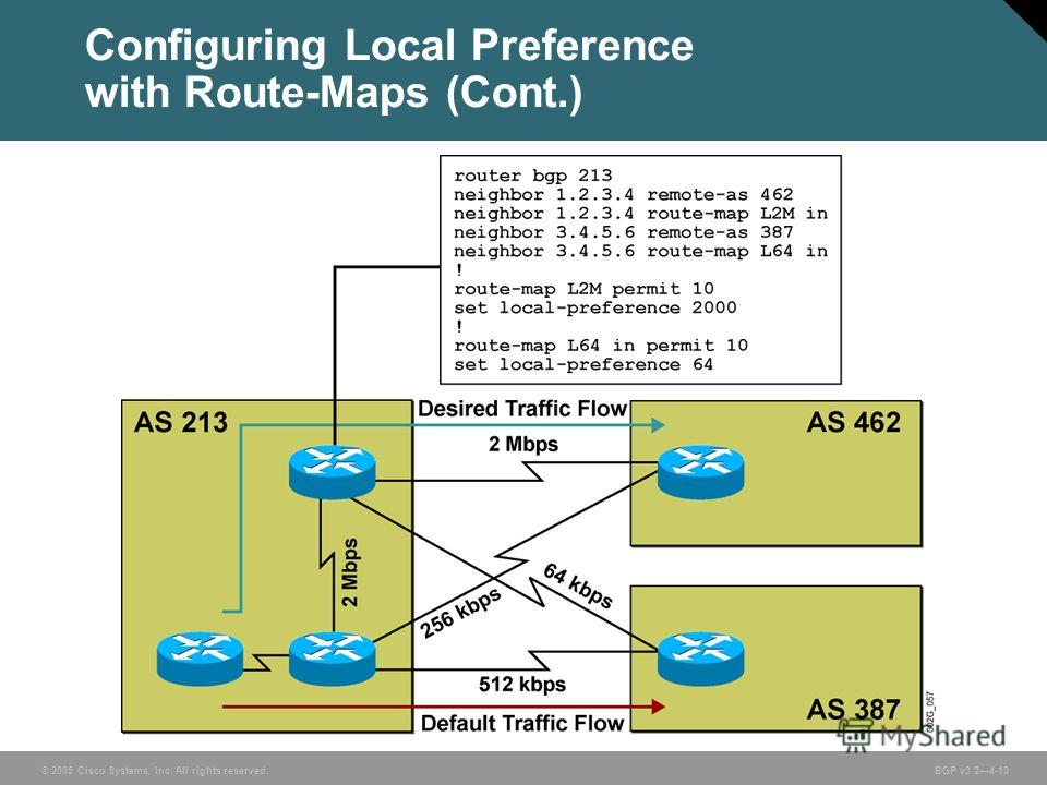 © 2005 Cisco Systems, Inc. All rights reserved. BGP v3.24-13 Configuring Local Preference with Route-Maps (Cont.)