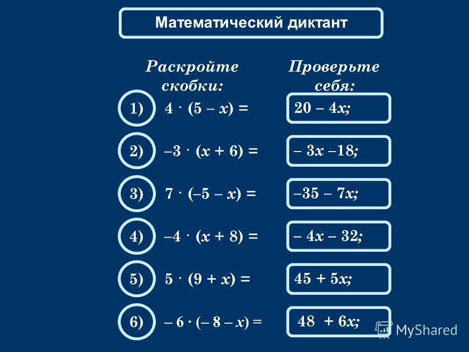 Математический диктант Раскройте скобки: 4 · (5 – х ) = Проверьте себя: 20 – 4 х; 1) –3 · ( х + 6) = – 3 х –18 ; 2) 7 · (–5 – х ) = –35 – 7 х; 3) –4 · ( х + 8) = – 4 х – 32 ; 4) 5 · (9 + х ) = 45 + 5 х; 5) – 6 · (– 8 – х) = 48 + 6 х; 6)