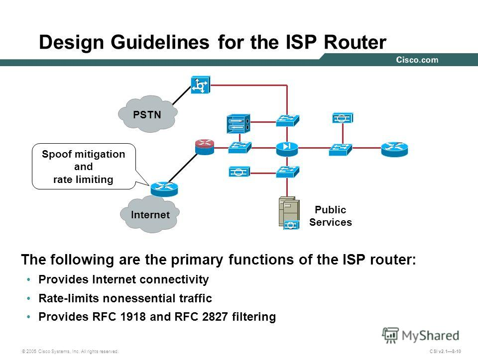 © 2005 Cisco Systems, Inc. All rights reserved. CSI v2.18-10 Design Guidelines for the ISP Router The following are the primary functions of the ISP router: Provides Internet connectivity Rate-limits nonessential traffic Provides RFC 1918 and RFC 282