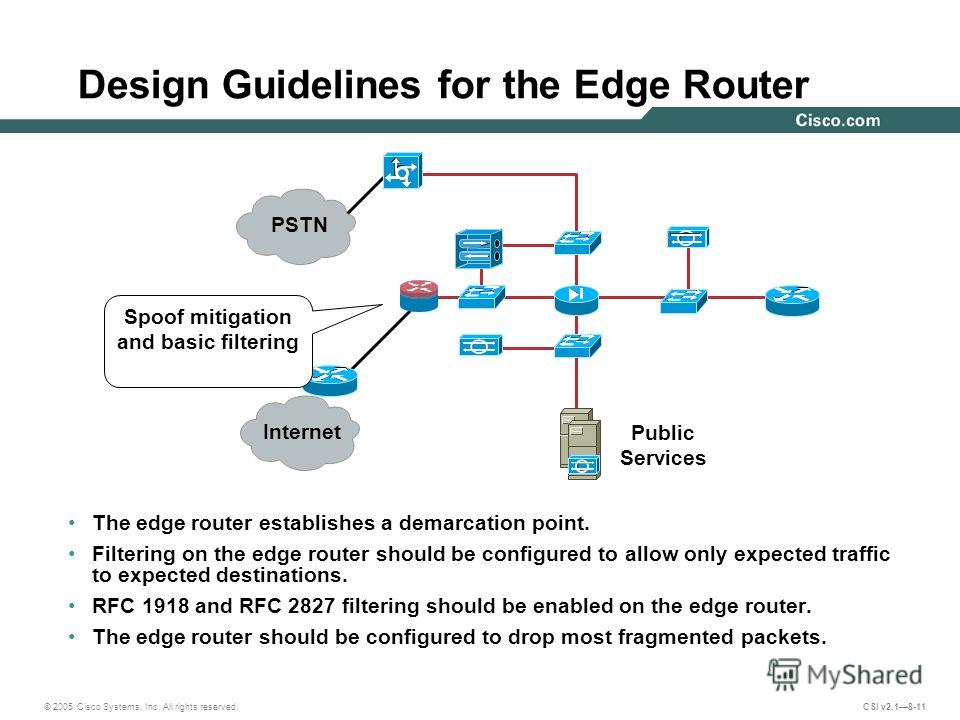 © 2005 Cisco Systems, Inc. All rights reserved. CSI v2.18-11 Design Guidelines for the Edge Router The edge router establishes a demarcation point. Filtering on the edge router should be configured to allow only expected traffic to expected destinati