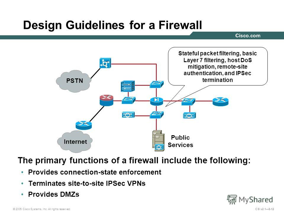 © 2005 Cisco Systems, Inc. All rights reserved. CSI v2.18-12 Design Guidelines for a Firewall The primary functions of a firewall include the following: Provides connection-state enforcement Terminates site-to-site IPSec VPNs Provides DMZs Stateful p
