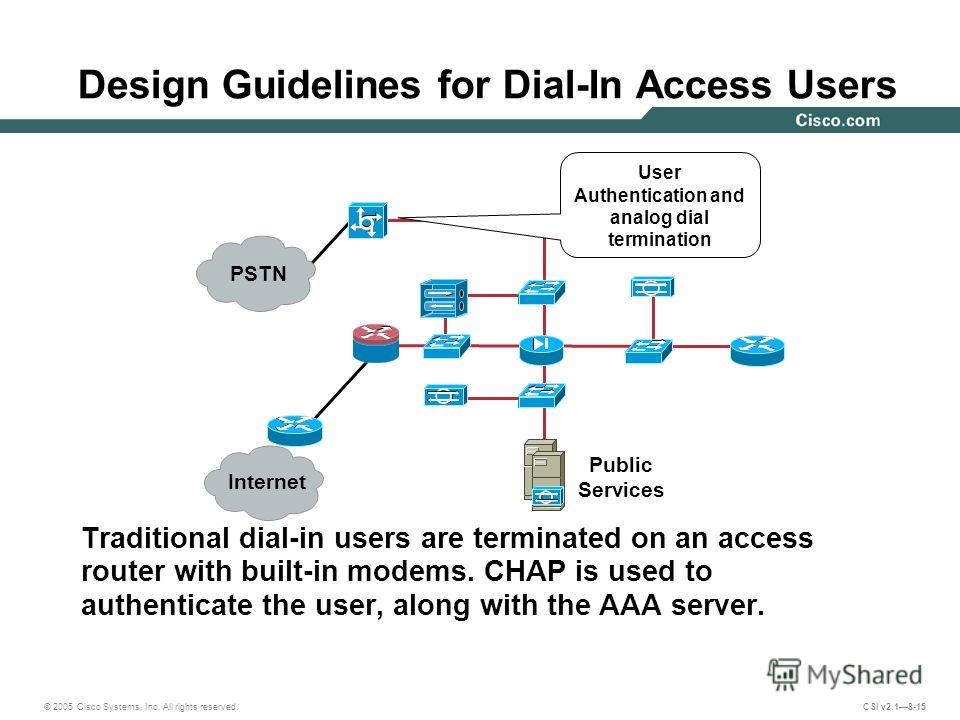 © 2005 Cisco Systems, Inc. All rights reserved. CSI v2.18-15 Design Guidelines for Dial-In Access Users Traditional dial-in users are terminated on an access router with built-in modems. CHAP is used to authenticate the user, along with the AAA serve