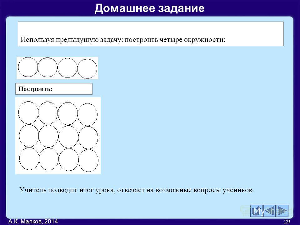 А.К. Малков, 2014 29 Используя предыдущую задачу: построить четыре окружности: Домашнее задание Построить: Учитель подводит итог урока, отвечает на возможные вопросы учеников.