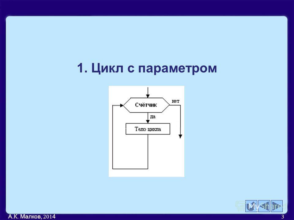 А.К. Малков, 201 4 3 1. Цикл с параметром