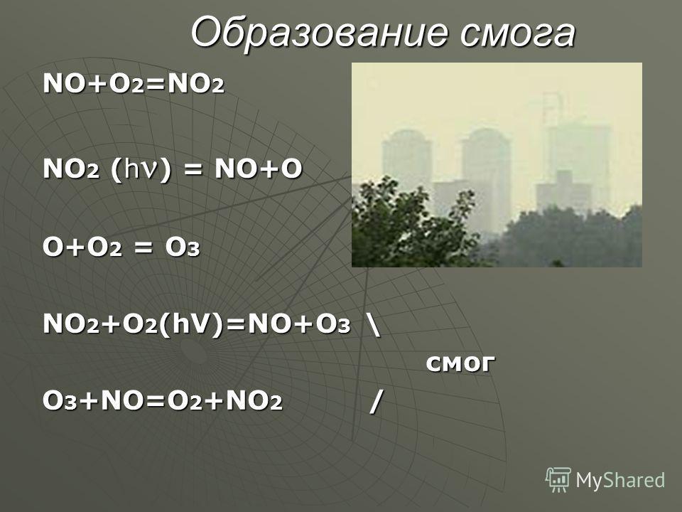 Образование смога NO+O 2 =NO 2 NO 2 (h ) = NO+O O+O 2 = O 3 NO 2 +O 2 (hV)=NO+O 3 \ смог O 3 +NO=O 2 +NO 2 /