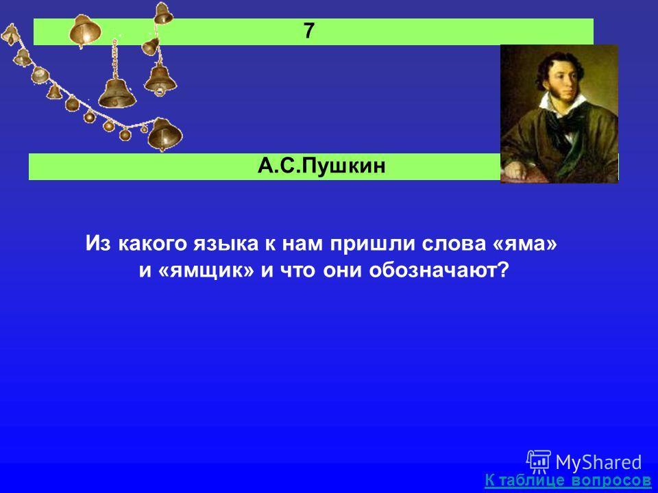 А.С.Пушкин Из какого языка к нам пришли слова «яма» и «ямщик» и что они обозначают? К таблице вопросов 7