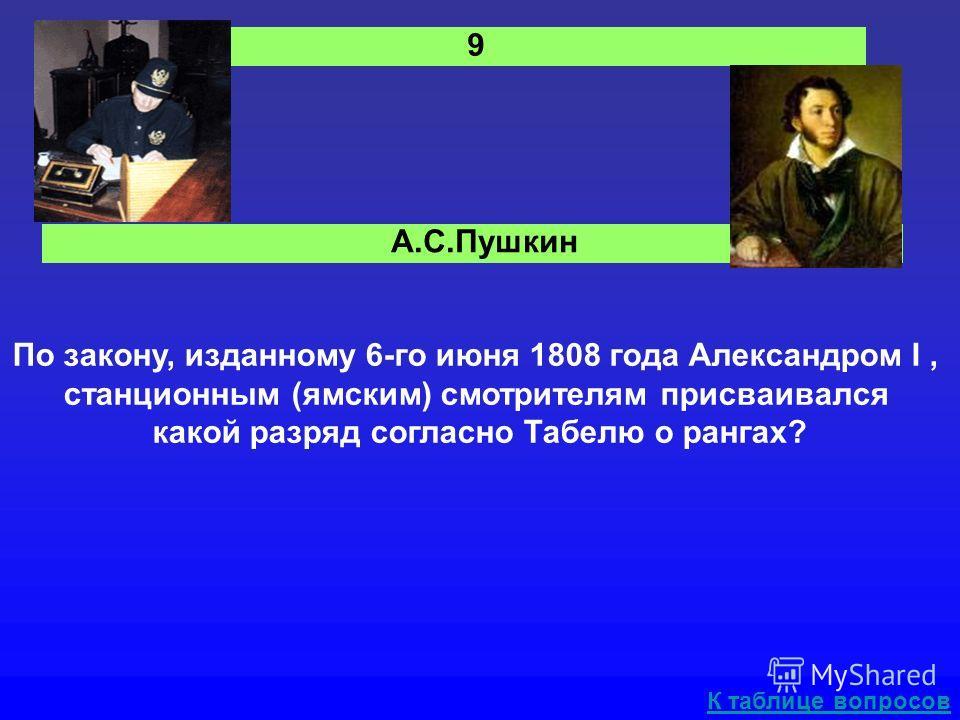 А.С.Пушкин По закону, изданному 6-го июня 1808 года Александром I, станционным (ямским) смотрителям присваивался какой разряд согласно Табелю о рангах? К таблице вопросов 9