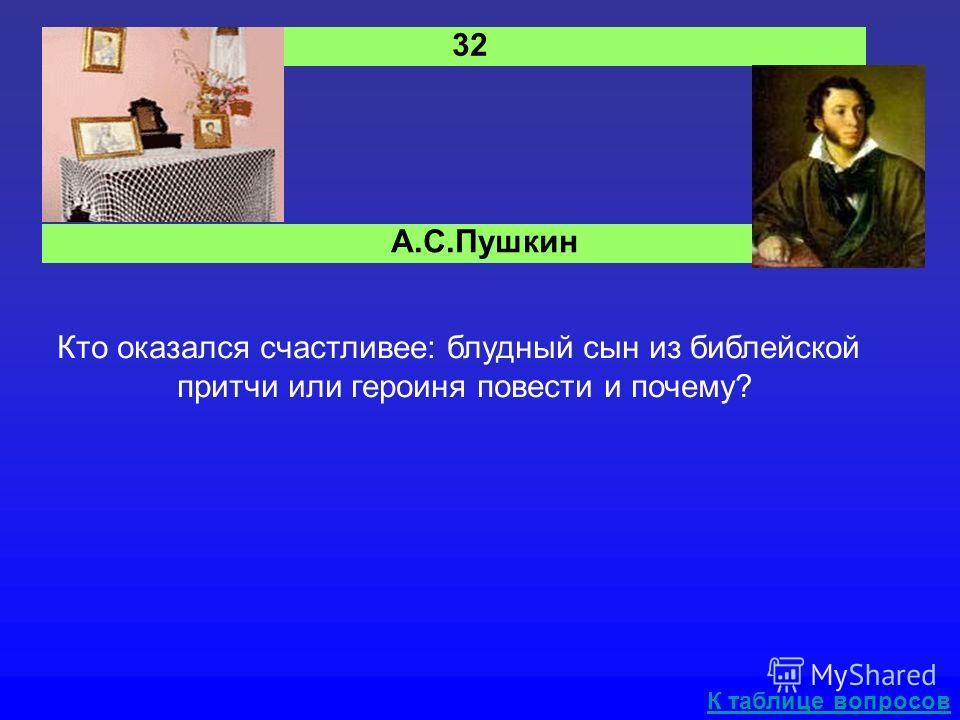А.С.Пушкин Кто оказался счастливее: блудный сын из библейской притчи или героиня повести и почему? К таблице вопросов 32