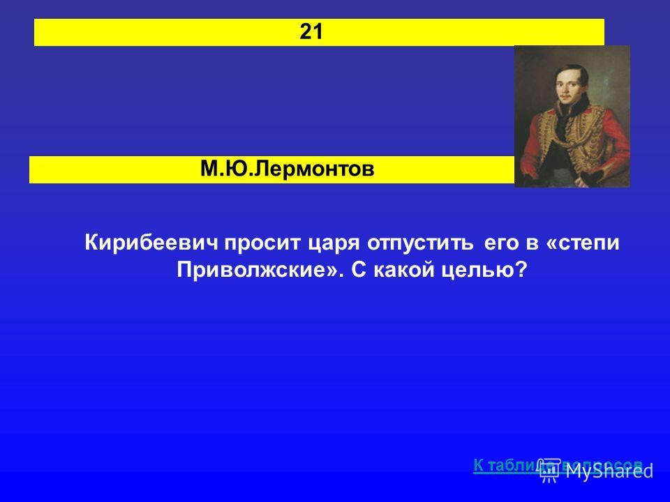М.Ю.Лермонтов 21 Кирибеевич просит царя отпустить его в «степи Приволжские». С какой целью? К таблице вопросов