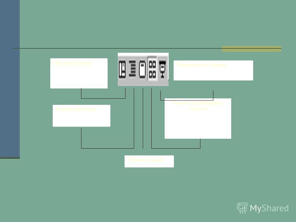Обычный режим Режим структуры Режим сортировщика слайдов Режим демонстрации Режим слайдов