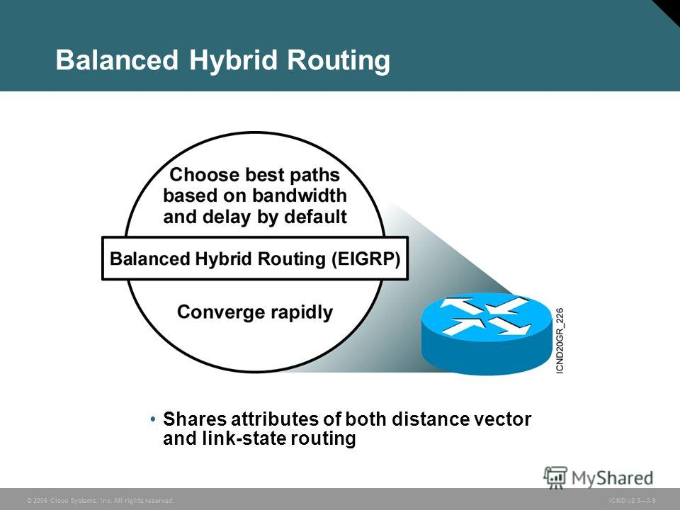 © 2006 Cisco Systems, Inc. All rights reserved. ICND v2.33-9 Shares attributes of both distance vector and link-state routing Balanced Hybrid Routing