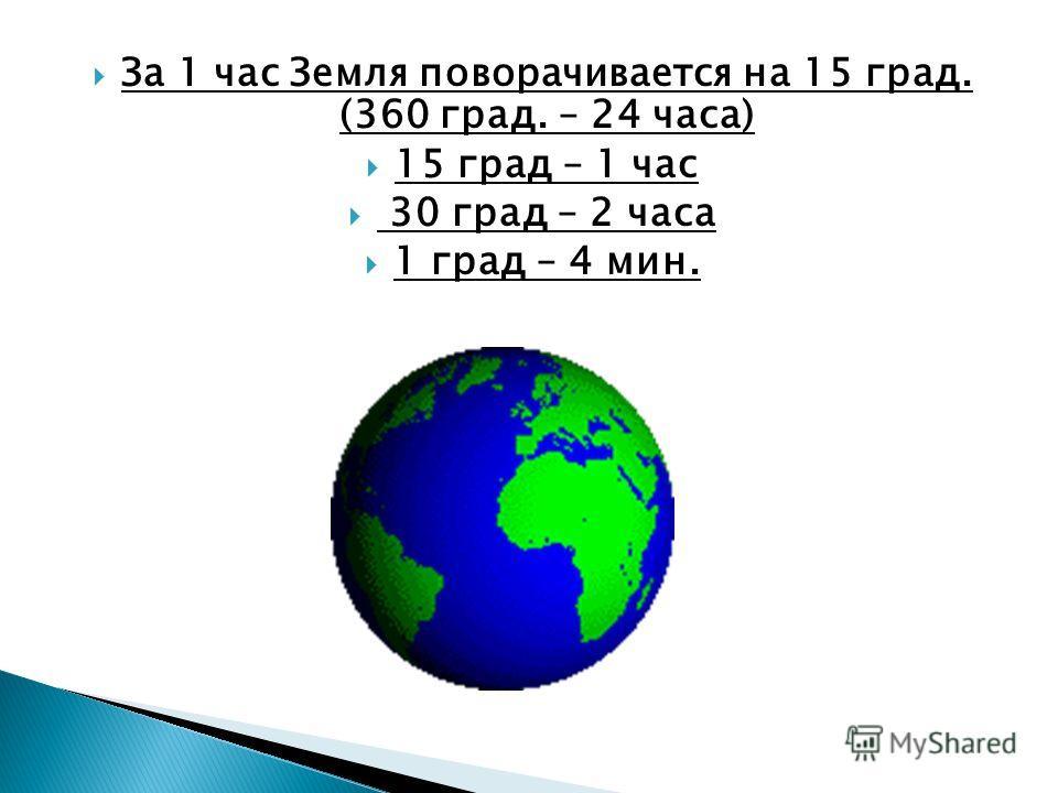 За 1 час Земля поворачивается на 15 град. (360 град. – 24 часа) 15 град – 1 час 30 град – 2 часа 1 град – 4 мин.