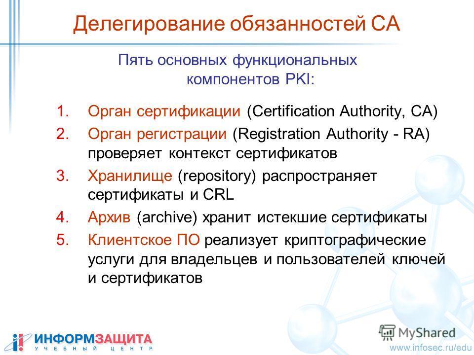 Делегирование обязанностей СА 1. Орган сертификации (Certification Authority, CA) 2. Орган регистрации (Registration Authority - RA) проверяет контекст сертификатов 3. Хранилище (repository) распространяет сертификаты и CRL 4. Архив (archive) хранит