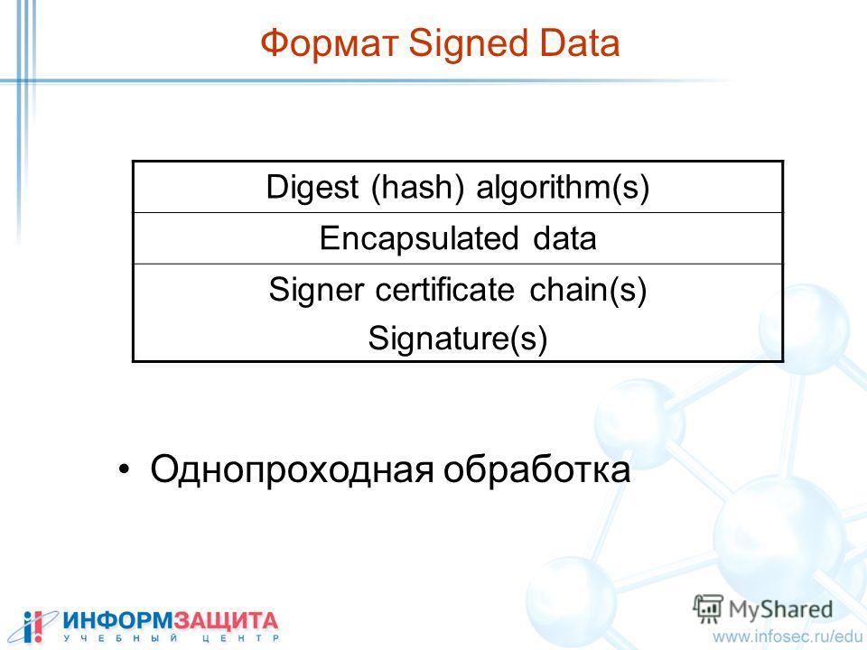 Формат Signed Data Digest (hash) algorithm(s) Encapsulated data Signer certificate chain(s) Signature(s) Однопроходная обработка