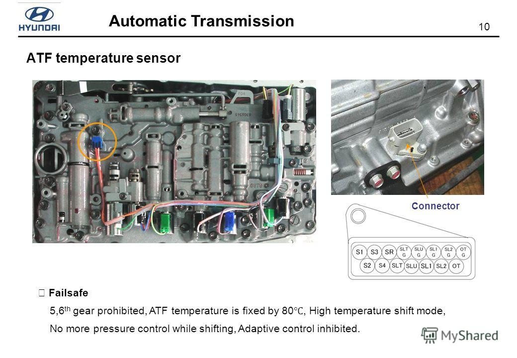 10 Automatic Transmission ATF temperature sensor Failsafe 5,6 th gear prohibited, ATF temperature is fixed by 80, High temperature shift mode, No more pressure control while shifting, Adaptive control inhibited. Connector