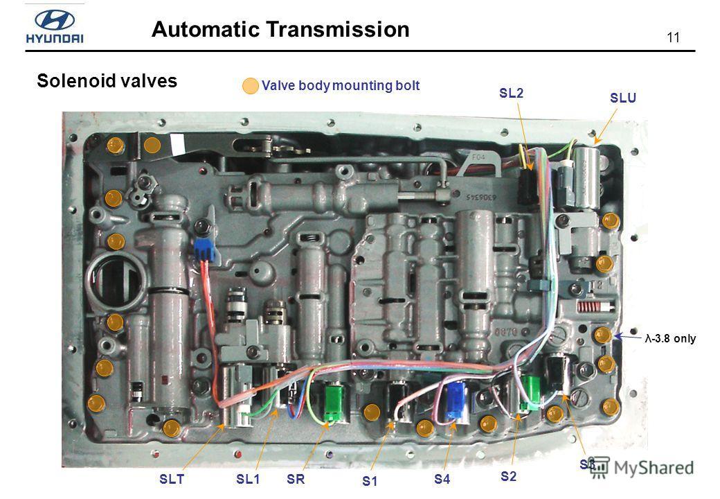 11 Automatic Transmission Solenoid valves SL1 SL2 S1 S2 S3 S4 SR SLT SLU Valve body mounting bolt λ-3.8 only