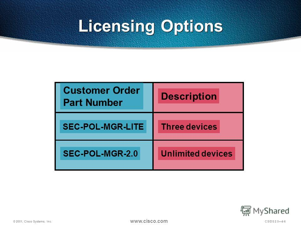 © 2001, Cisco Systems, Inc. www.cisco.com CSIDS 2.04-6 Licensing Options Customer Order Part Number SEC-POL-MGR-LITE SEC-POL-MGR-2.0 Description Three devices Unlimited devices