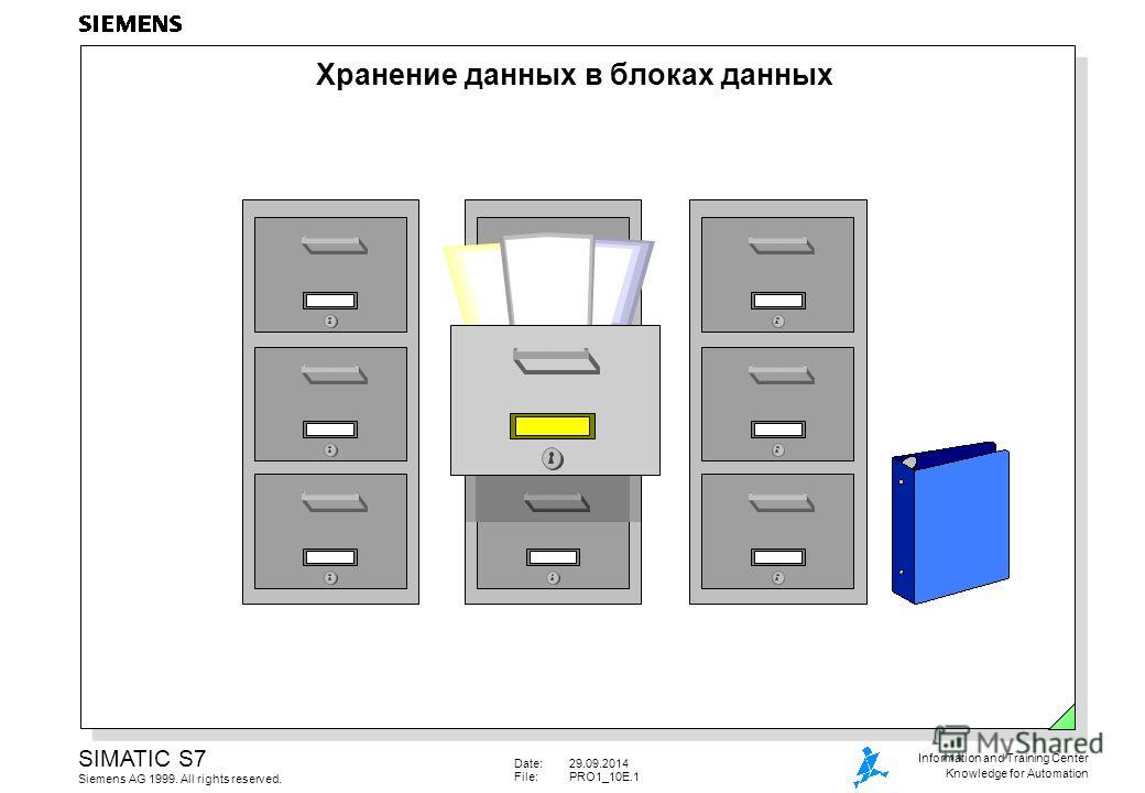 Date:29.09.2014 File:PRO1_10E.1 SIMATIC S7 Siemens AG 1999. All rights reserved. Information and Training Center Knowledge for Automation Хранение данных в блоках данных