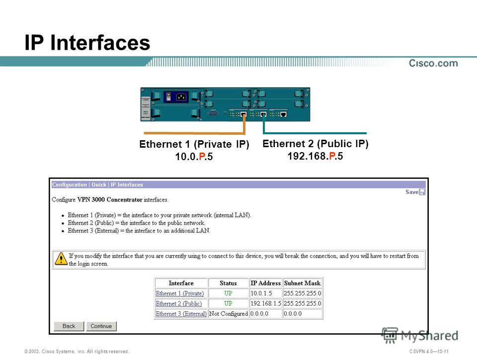 © 2003, Cisco Systems, Inc. All rights reserved. CSVPN 4.015-11 IP Interfaces Ethernet 1 (Private IP) 10.0.P.5 Ethernet 2 (Public IP) 192.168.P.5