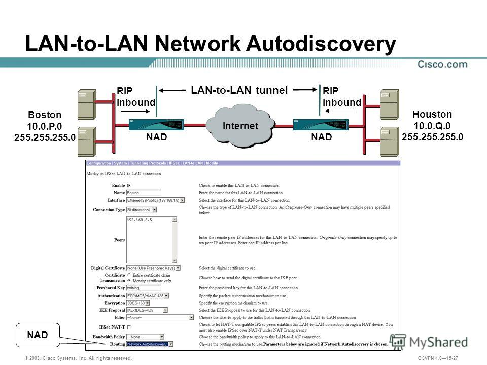 © 2003, Cisco Systems, Inc. All rights reserved. CSVPN 4.015-27 LAN-to-LAN Network Autodiscovery Boston 10.0.P.0 255.255.255.0 Houston 10.0.Q.0 255.255.255.0 LAN-to-LAN tunnel Internet NAD RIP inbound RIP inbound NAD