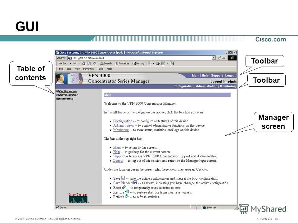© 2003, Cisco Systems, Inc. All rights reserved. CSVPN 4.015-8 GUI Table of contents Toolbar Manager screen
