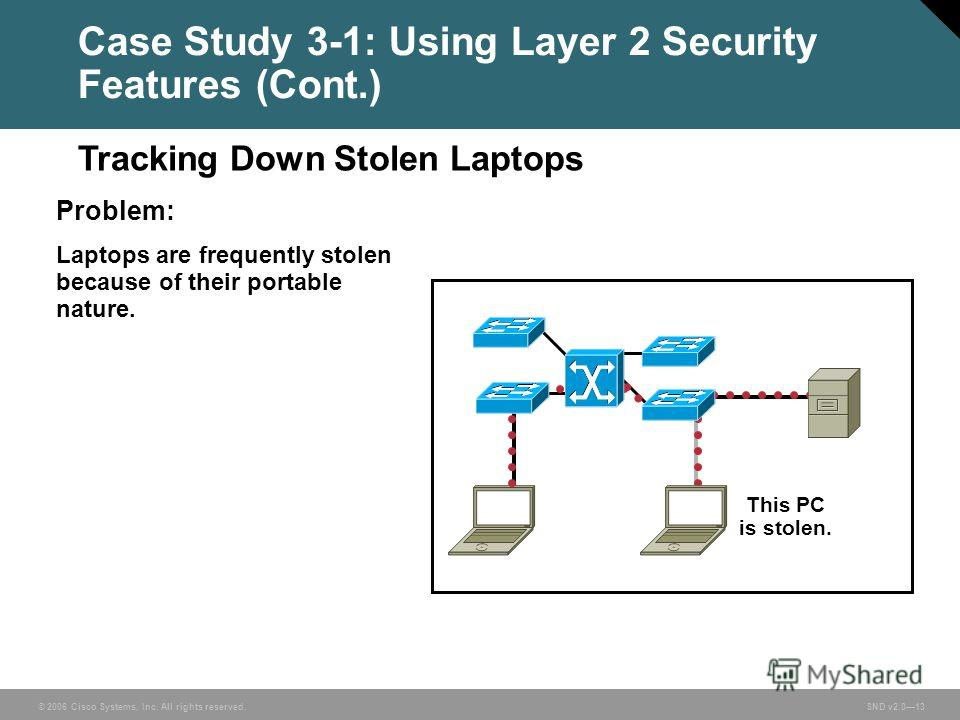 © 2006 Cisco Systems, Inc. All rights reserved. SND v2.013 Case Study 3-1: Using Layer 2 Security Features (Cont.) Problem: Laptops are frequently stolen because of their portable nature. This PC is stolen. Tracking Down Stolen Laptops