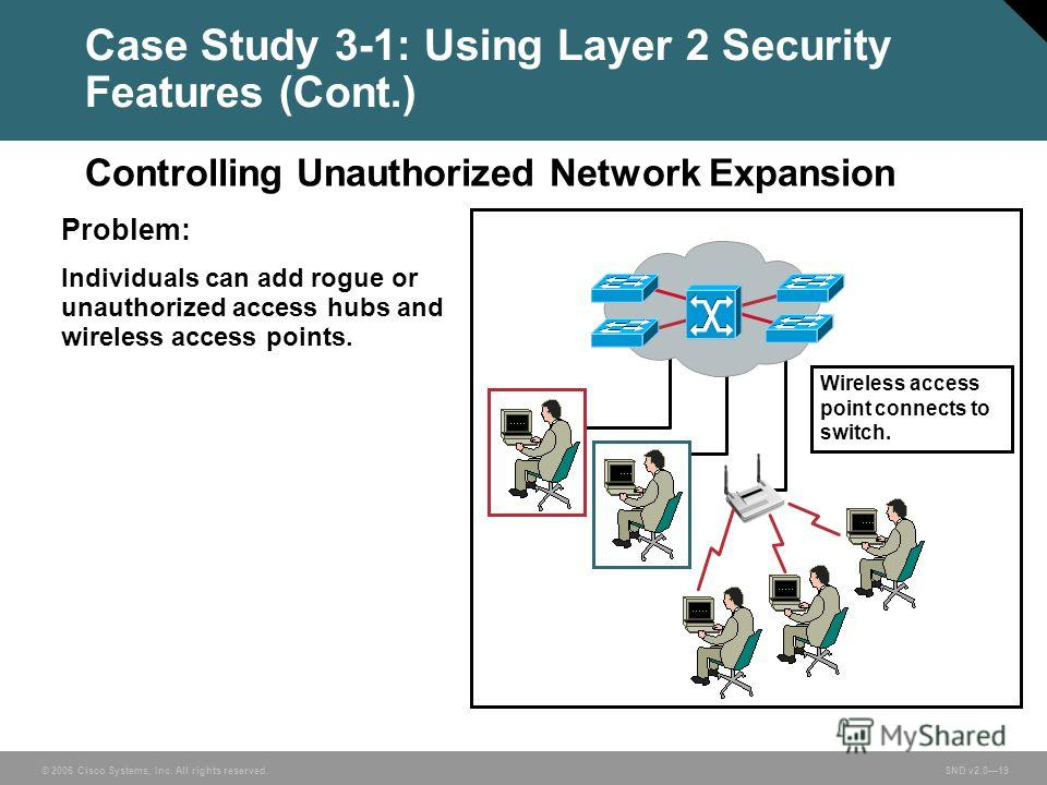 © 2006 Cisco Systems, Inc. All rights reserved. SND v2.019 Case Study 3-1: Using Layer 2 Security Features (Cont.) Problem: Individuals can add rogue or unauthorized access hubs and wireless access points. Wireless access point connects to switch. Co