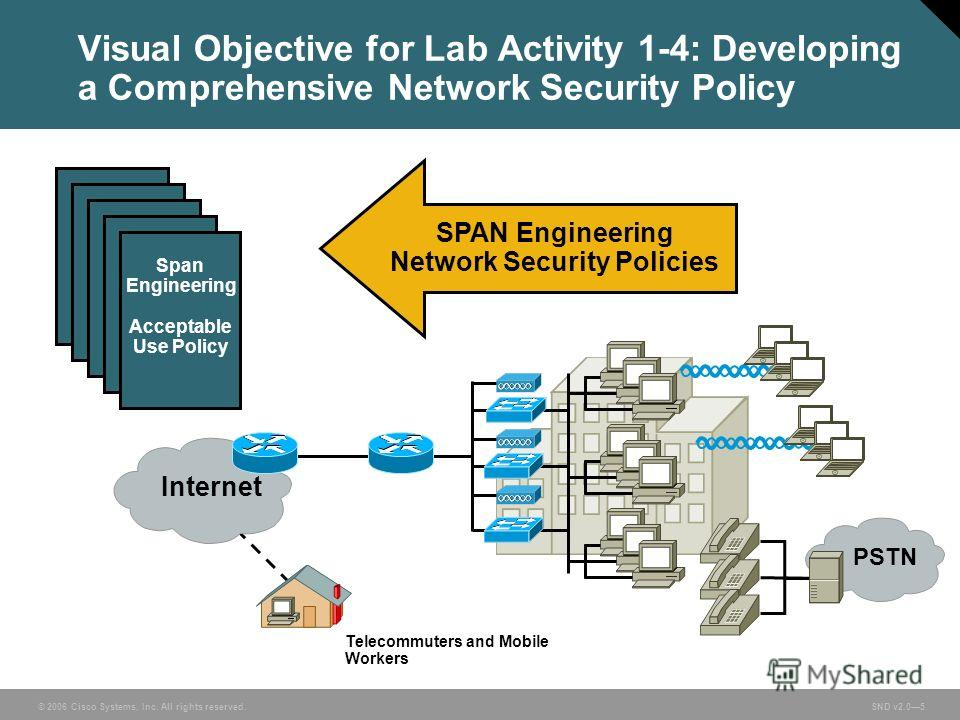 © 2006 Cisco Systems, Inc. All rights reserved. SND v2.05 Visual Objective for Lab Activity 1-4: Developing a Comprehensive Network Security Policy Internet PSTN Telecommuters and Mobile Workers SPAN Engineering Network Security Policies Span Enginee