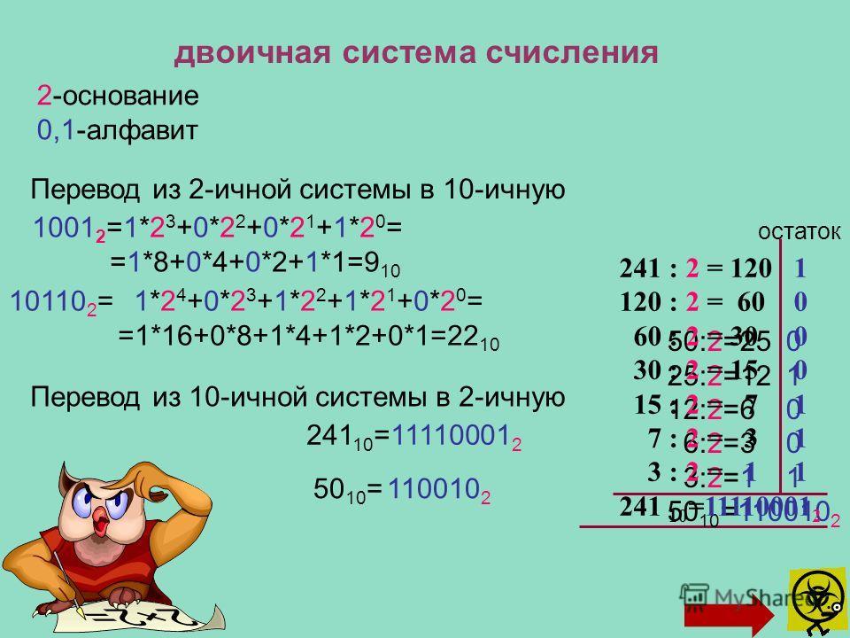 241 10 =11110001 2 50 10 =110010 2 двоичная система счисления 2-основание 0,1-алфавит 1001 2 =1*2 3 +0*2 2 +0*2 1 +1*2 0 = =1*8+0*4+0*2+1*1=9 10 50:2=25 0 25:2=12 1 12:2=6 0 6:2=3 0 3:2=1 1 50 10 =110010 2 241 : 2 = 120 1 120 : 2 = 60 0 60 : 2 = 30 0
