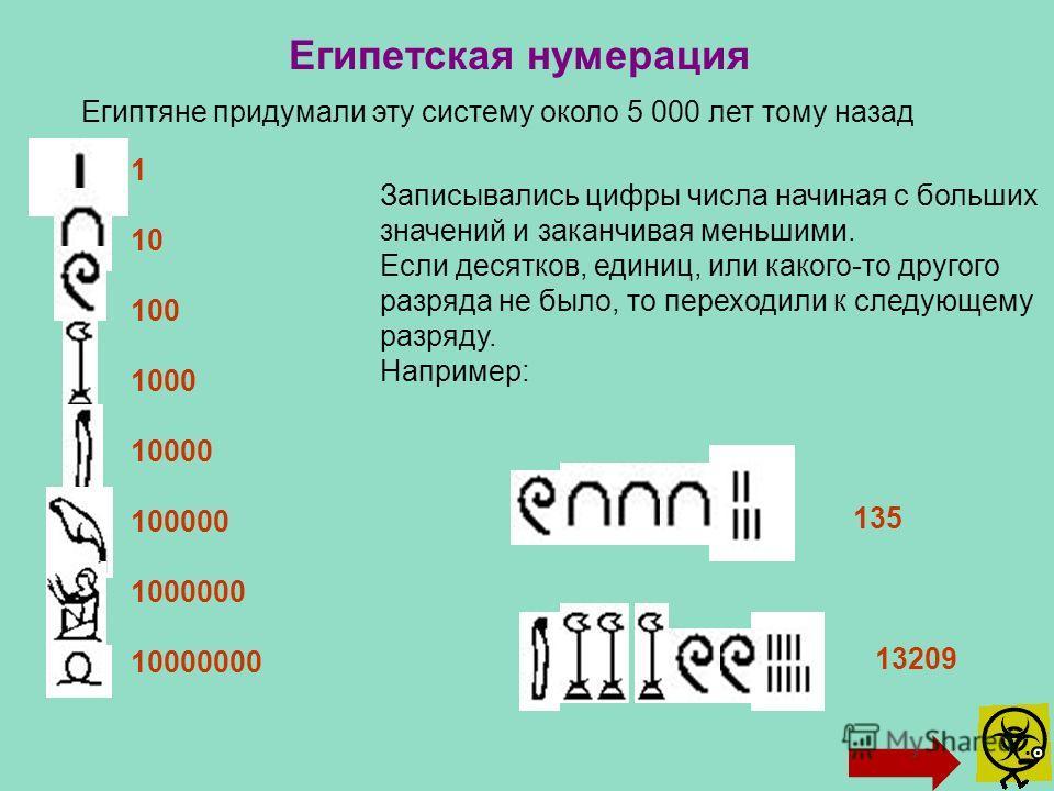 Египетская нумерация Египтяне придумали эту систему около 5 000 лет тому назад Записывались цифры числа начиная с больших значений и заканчивая меньшими. Если десятков, единиц, или какого-то другого разряда не было, то переходили к следующему разряду