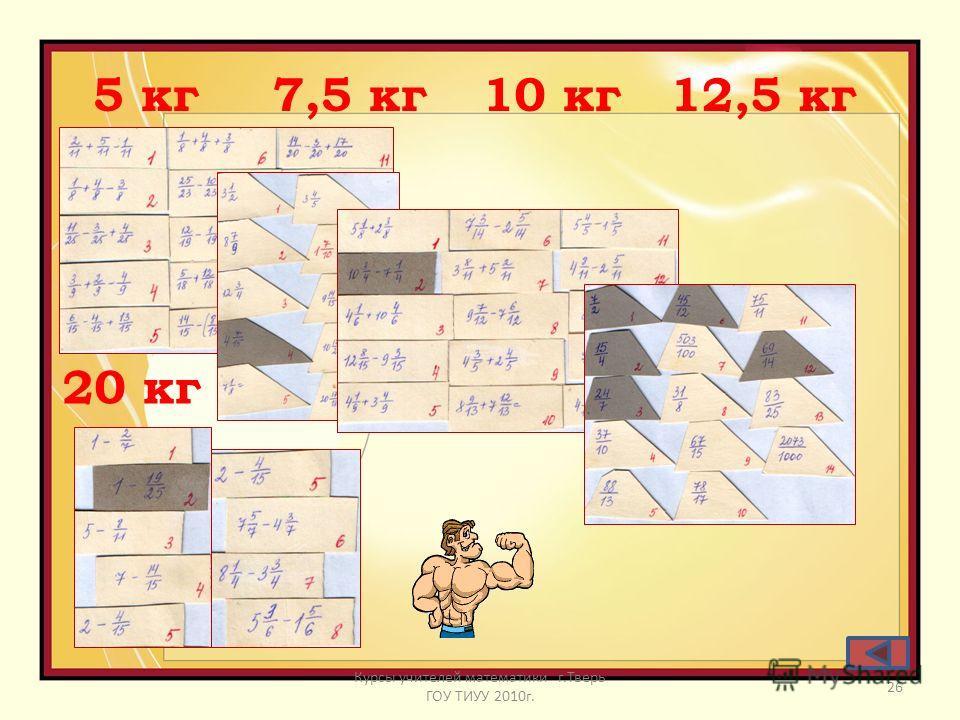 Р и с у н к и п о к о о р д и н а т а м 25 Курсы учителей математики г.Тверь ГОУ ТИУУ 2010 г.