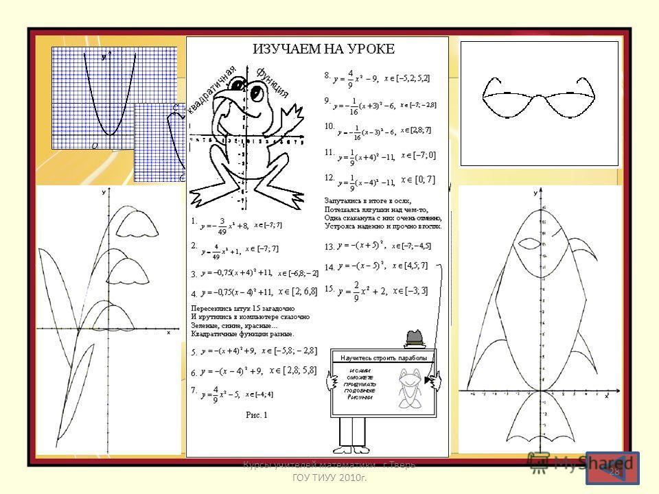 27 Курсы учителей математики г.Тверь ГОУ ТИУУ 2010 г.