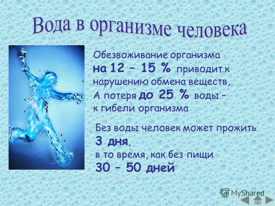 Кровь человека на 90% состоит из воды Мышцы на 75% Кости на 28% Стекловидное тело глаза на 99%