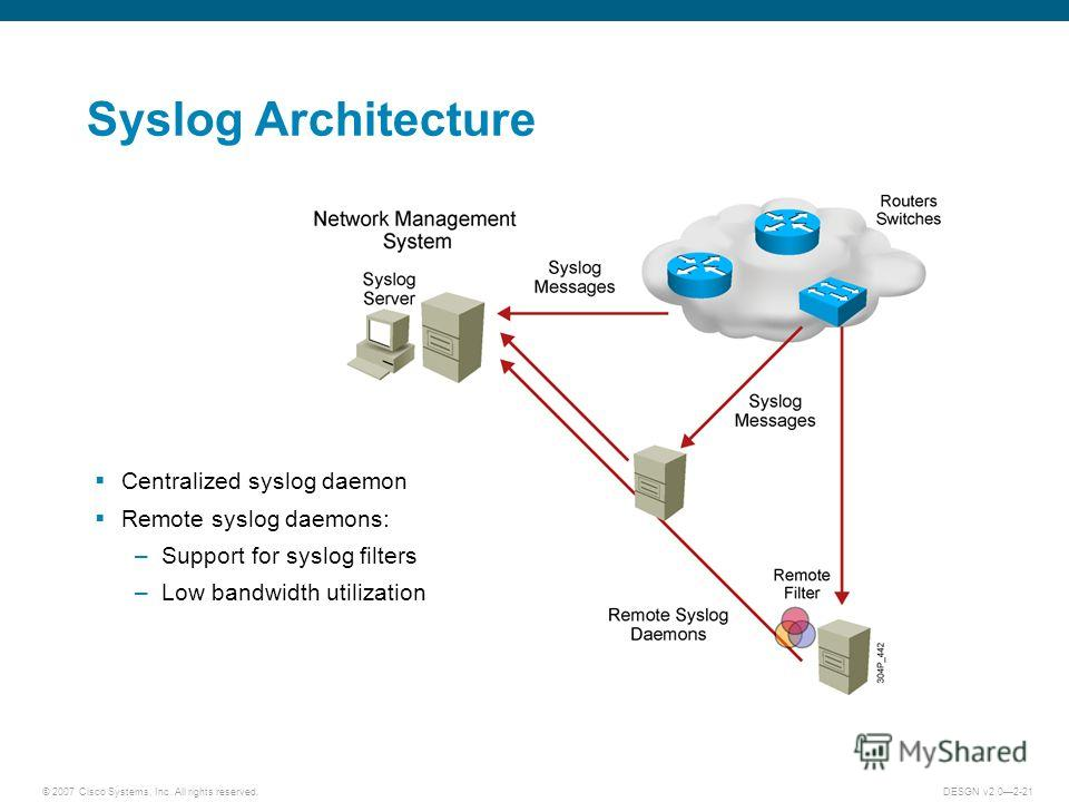 © 2007 Cisco Systems, Inc. All rights reserved.DESGN v2.02-21 Syslog Architecture Centralized syslog daemon Remote syslog daemons: –Support for syslog filters –Low bandwidth utilization