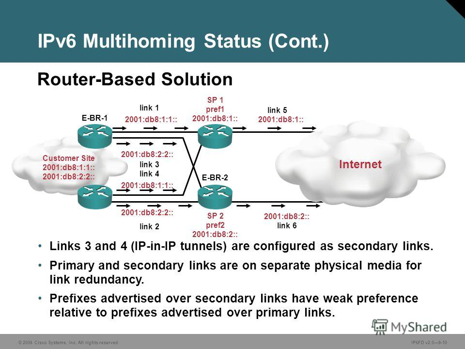 © 2006 Cisco Systems, Inc. All rights reserved.IP6FD v2.09-10 Links 3 and 4 (IP-in-IP tunnels) are configured as secondary links. Primary and secondary links are on separate physical media for link redundancy. Prefixes advertised over secondary links
