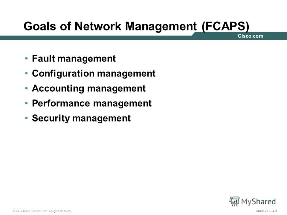 © 2004 Cisco Systems, Inc. All rights reserved. ARCH v1.24-3 Goals of Network Management (FCAPS) Fault management Configuration management Accounting management Performance management Security management