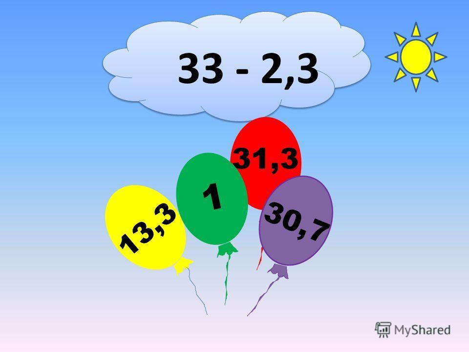 33 - 2,3 31,3 13,3 1 30,7