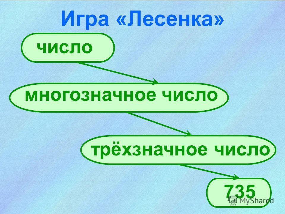 Игра «Лесенка» число трёхзначное число многозначное число 735