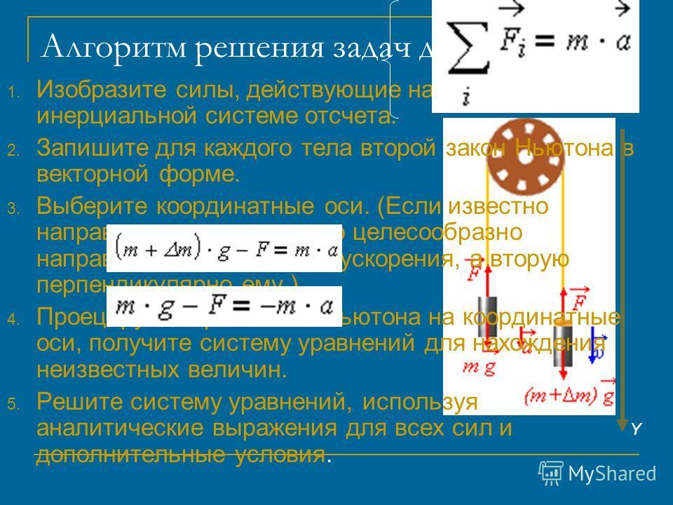 Алгоритм решения задач динамики 1. Изобразите силы, действующие на каждое тело в инерциальной системе отсчета. 2. Запишите для каждого тела второй закон Ньютона в векторной форме. 3. Выберите координатные оси. (Если известно направление ускорения, то
