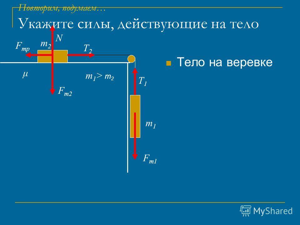 Повторим, подумаем… Укажите силы, действующие на тело m1> m2m1> m2 μ m2m2 m1m1 Тело на веревке F т 1 T1T1 Fт 2Fт 2 N T2T2 F тр